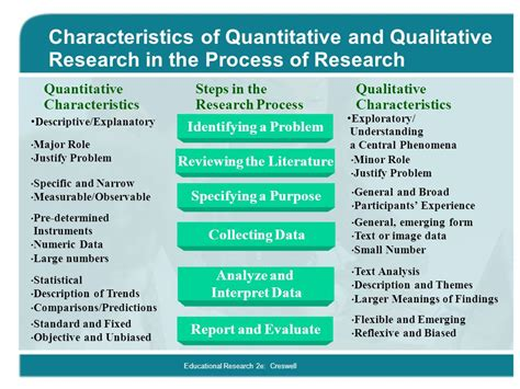 themes in qualitative research pdf quantitative and qualitative approaches ppt video online