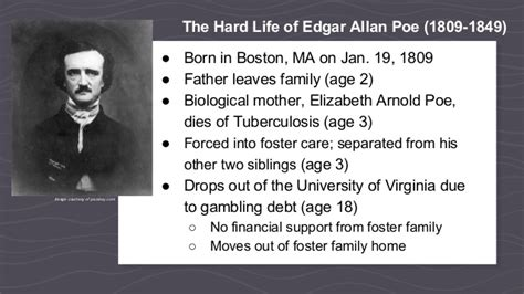 edgar allan poe biography synopsis the raven s demons the psychoanalytic relationship