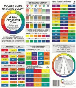 color mixes 17 best ideas about color mixing chart on