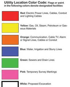 utility flag colors color code for utility marking mkrs info