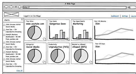 dashboard design mockup lessons in dashboard design designing the fastvue dashboard