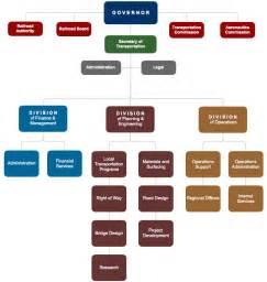 Building Planning Software business model canvas building planning software friv 5 games