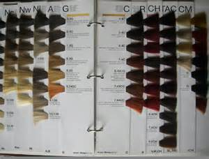 framesi color chart framesi hair color chart search results coloring pages