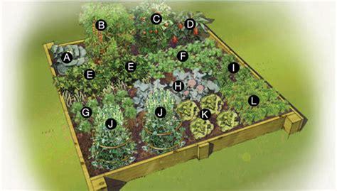 3 Season Vegetable Garden