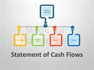 Stock Analysis Report Template statement of cash flows editable ppt slides