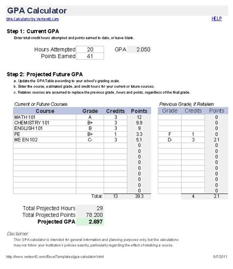 Gpa 3 5 Mba by 17 Best Images About Homeschool Grading Transcripts On