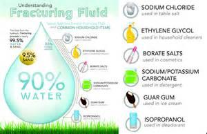 Table Salt Bath About Fracking Fluid Polination