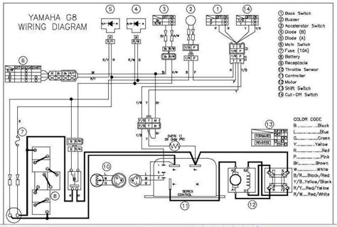 yamaha g8 golf cart electric wiring diagram yamaha golf