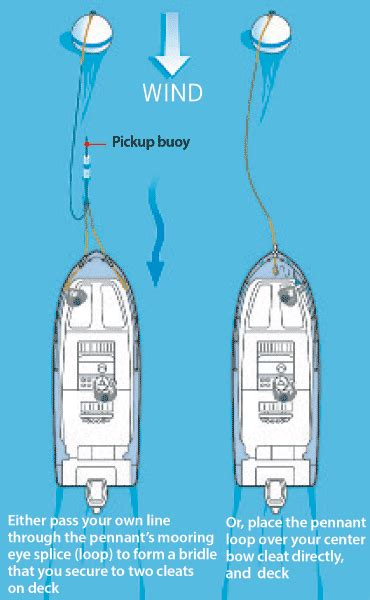 boat mooring how to make step by step directions of how to pick up a mooring