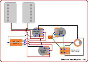 the guitar wiring diagrams and tips guitar wiring for les paul and sg maverick