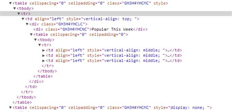 html layout codes for websites html if css is getting better why do big brands websites