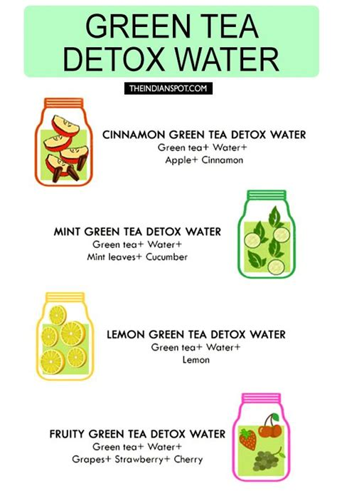 Does Green Tea Detox Your From Drugs by Top 24 Clean Detox Water Recipes To Boost Your Metabolism