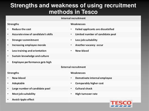 employees strengths and weakness list gse bookbinder co