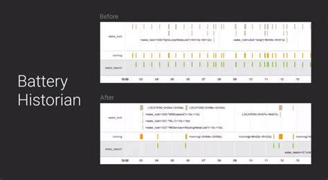 Auto Bühne by Google I O 2014 Android L Haushaltet Besser Mit Eurem Akku