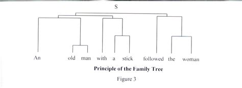 ic analysis tree diagram tree diagram ic analysis choice image how to guide and