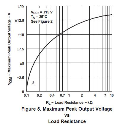 how to find maximum voltage across a resistor maximum voltage across a resistor 28 images voltage across each resistor series circuit 28