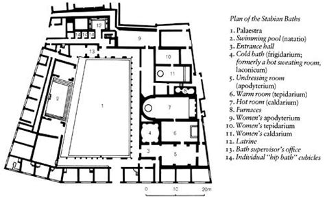 layout of roman bath house floor plan of the stabian baths