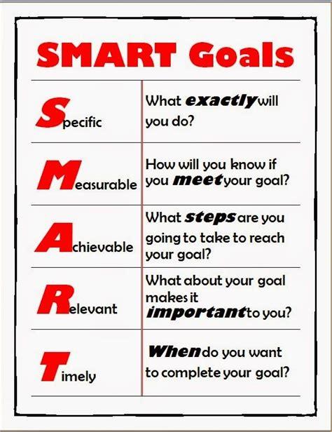 Best 25  Smart goal setting ideas on Pinterest