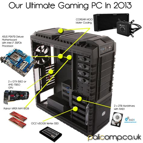 Komputer Pc Cpu Rakitan Gaming Pesanan the gaming pc in 2013 palicomp