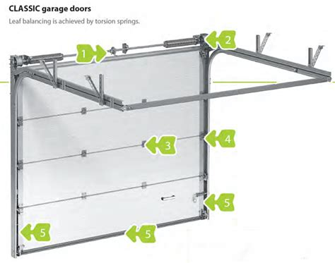garage door installer description sectional garage doors easyfit garage doors