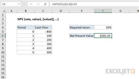 excel tutorial npv how to use the excel npv function exceljet