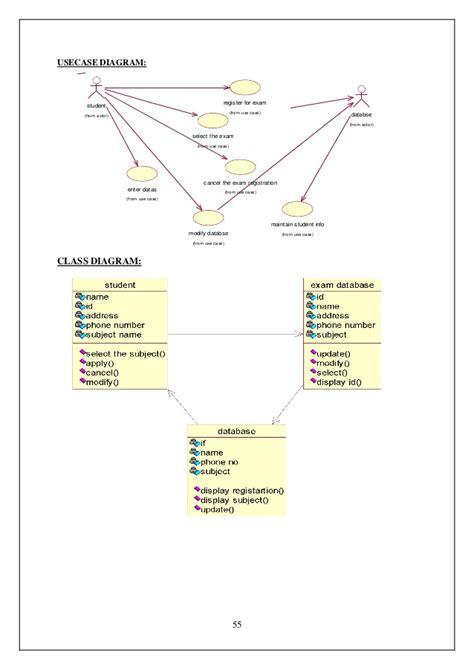use diagram for registration uml diagrams for atm machine uml free engine image for