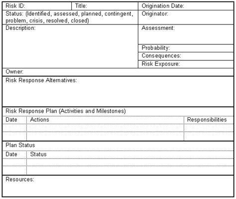 Project Management Project Contingency Plan Template