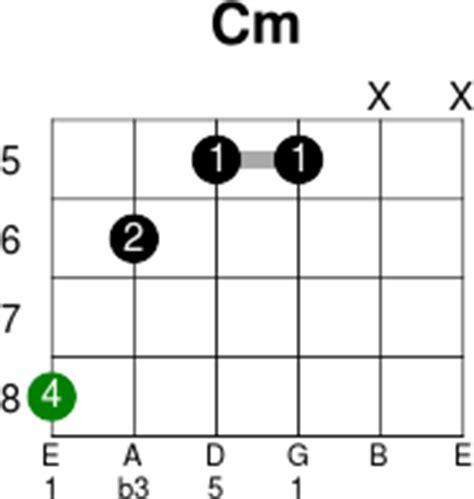 c m chord diagram cm guitar