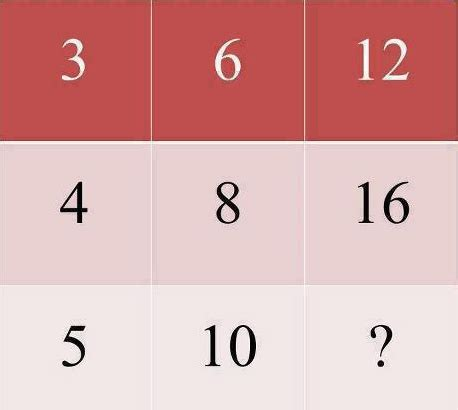 best brain teasers: very easy maths picture puzzle
