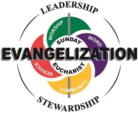 what is evangelization in the catholic church