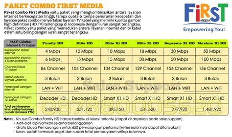 Harga Channel Media pemasangan dan tv kabel media khusus jabotabek