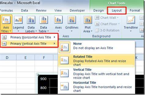 how to add titles to charts in excel 2016 2010 in a minute excel 2010 insert chart axis title