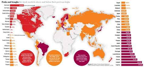 stock market map where investors find the cheapest shares telegraph