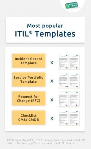 14 Beste Afbeeldingen Over Itil Templates Op Pinterest Modellen Beoordeling En Infographic Itil Financial Management Templates