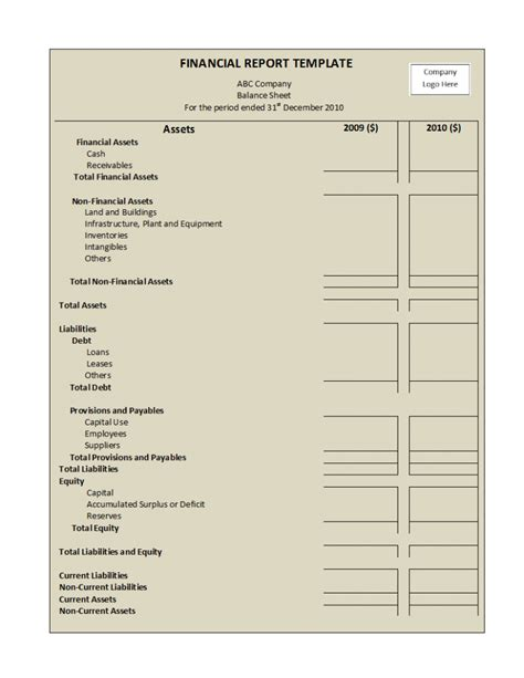 financial reports templates financial report template