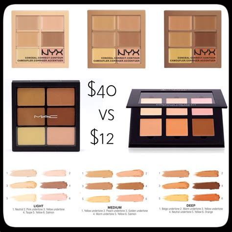 Nyx Concealer Palette mac correct and conceal palette vs nyx correct conceal