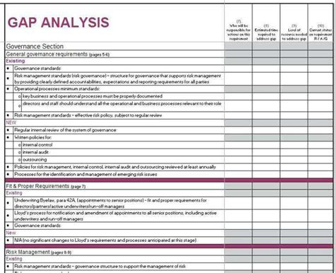 outsourcing risk assessment template 39 free risk analysis templates risk risk design from