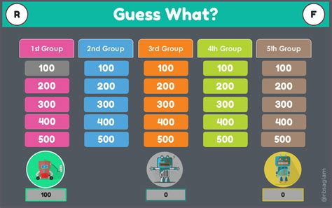 free jeopardy style game template building better