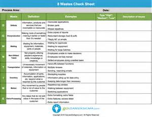 waste walk template 8 wastes check sheet goleansixsigma