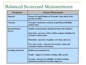 business score card balanced scorecard presentation