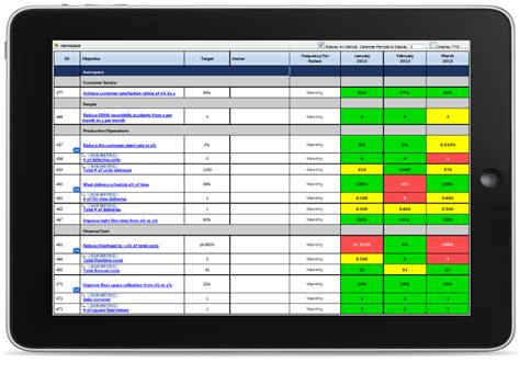 free balanced scorecard template excel safety scorecard template pictures to pin on