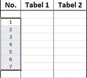 cara membuat nomor halaman urut di excel membuat nomor urut dengan cepat di excel tips dan trik
