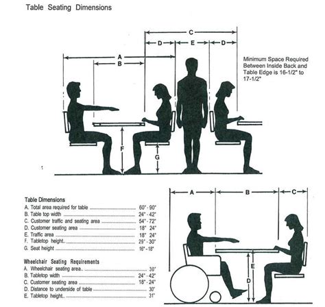 Design A Kitchen Floor Plan by Table Sizes And Seating Floor Plans Booths Tables Bars