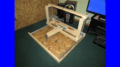 build  duplicator replicator inverter oppositator