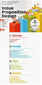 design thinking kpmg 80 best images about service design on pinterest