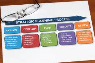 strategic business planning with jct business solutions