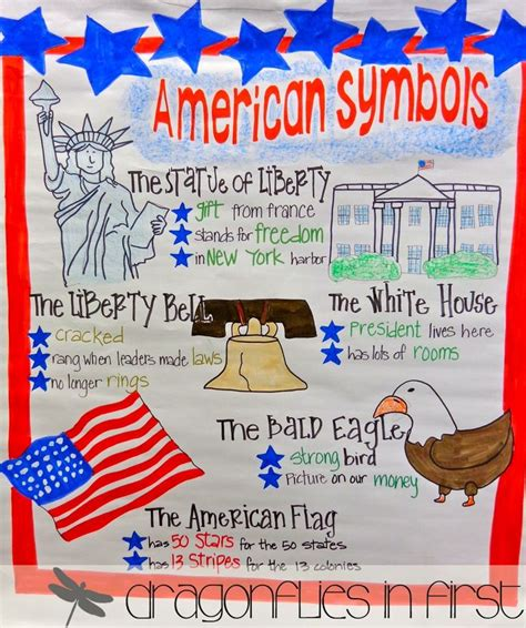 the charts the lives and lessons of american child prodigies 1000 ideas about american symbols on