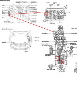 2003 Toyota Corolla Fuse Box Diagram My Has A 95 Corolla 1 8l That Suddenly Wouldnt