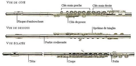 0043057934 le hautbois facile volume connaissance de la musique les familles d instruments