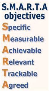 performance objectives just got smarta management